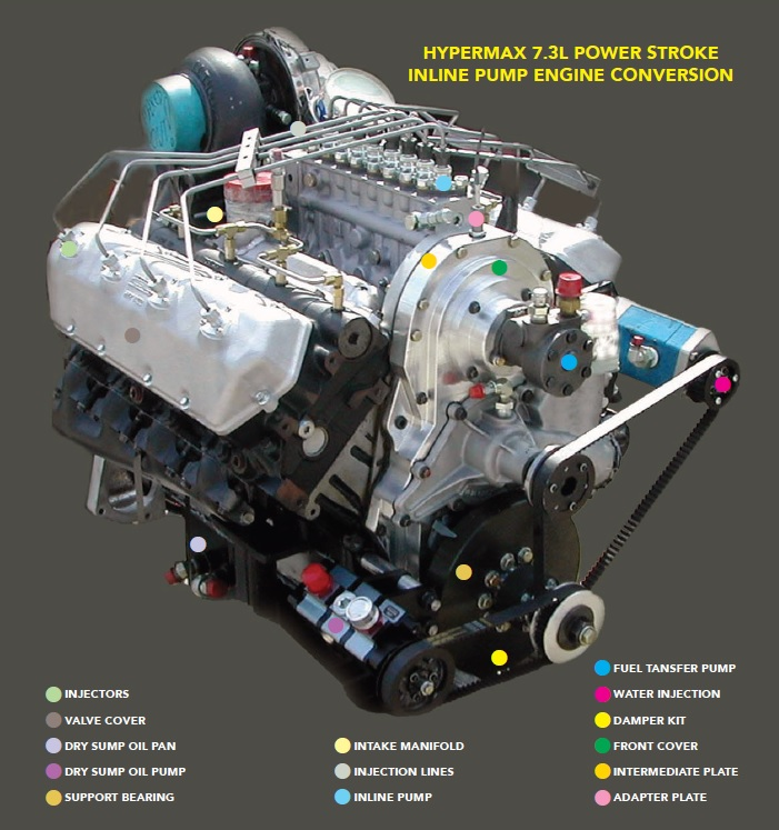 7 3 powerstroke engine diagram