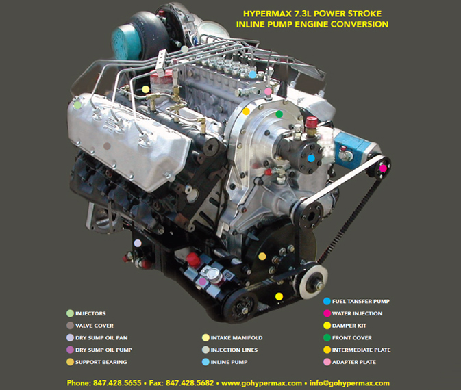 7.3 Powerstroke Specs >> Hypermax Ford Power Stroke Diesel Engine Performance Parts